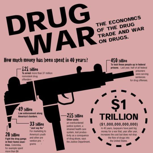 drug-wars-final-925x925