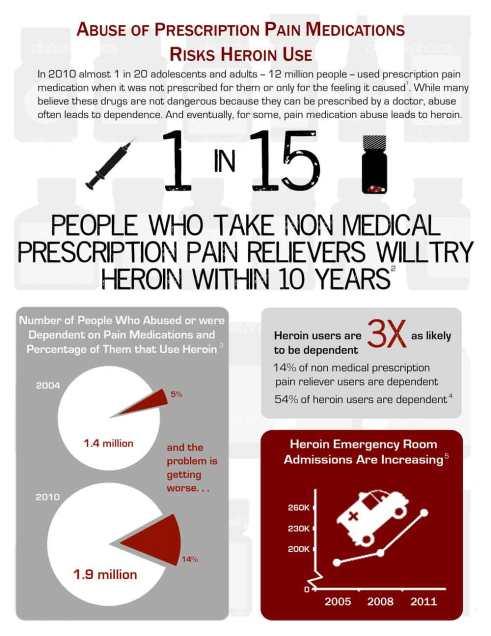 infographic_presc_heroin
