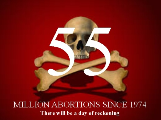 abortions-in-america