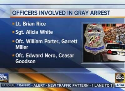 Baltimore-Police-Identify-Officers-Suspended-Following-Freddie-Gray
