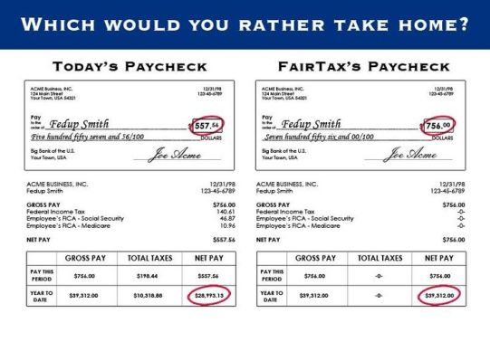gross paycheck