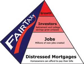 the fairtax benefits