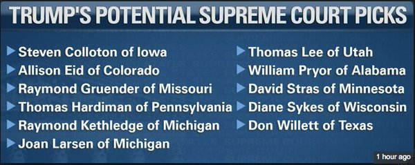 trump supreme court picks