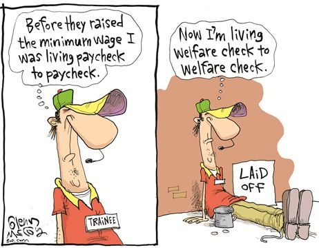 Welfare-Check