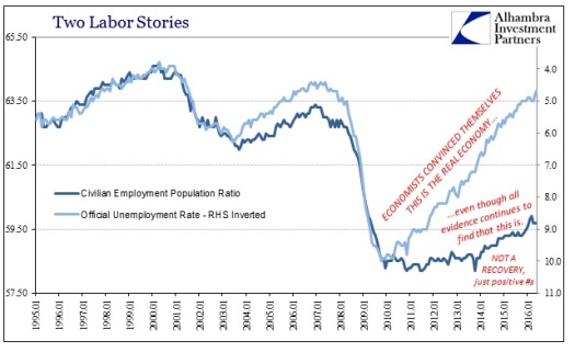 ABOOK-June-2016-Payrolls-Missing-Two