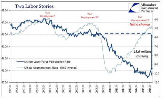 ABOOK-June-2016-Payrolls-Missing-Twob