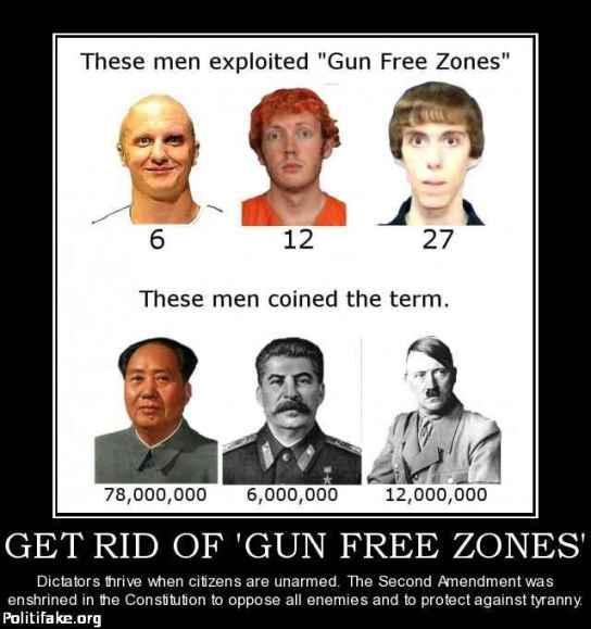 gn free zones 4