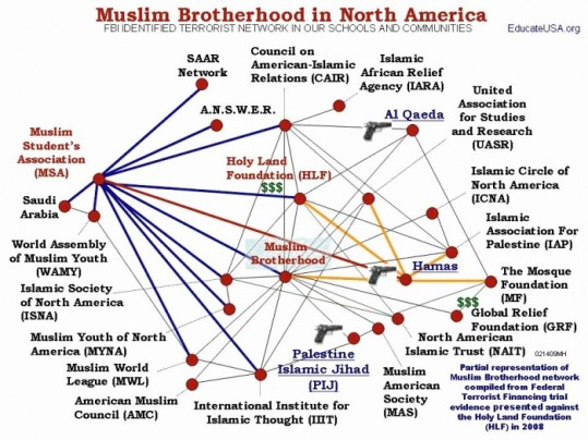 muslim_brotherhood1