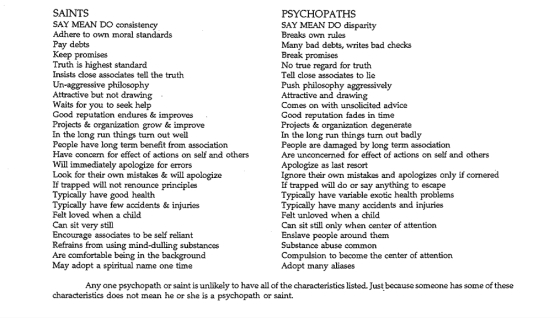 Saints_and_Psychopaths_checklist