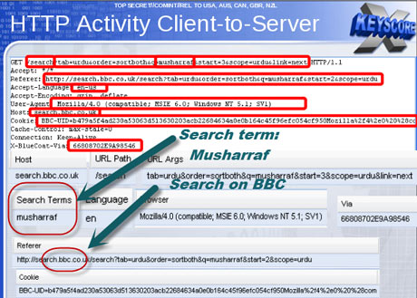 Image result for keyscore slides