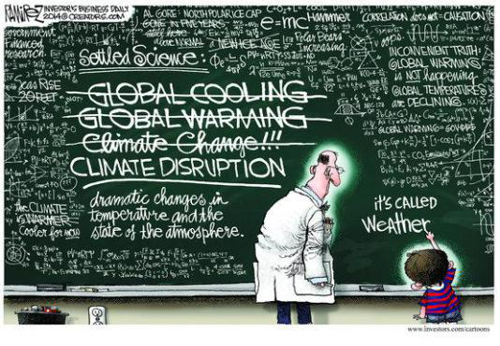 Image result for cartoons climate change vs. weather