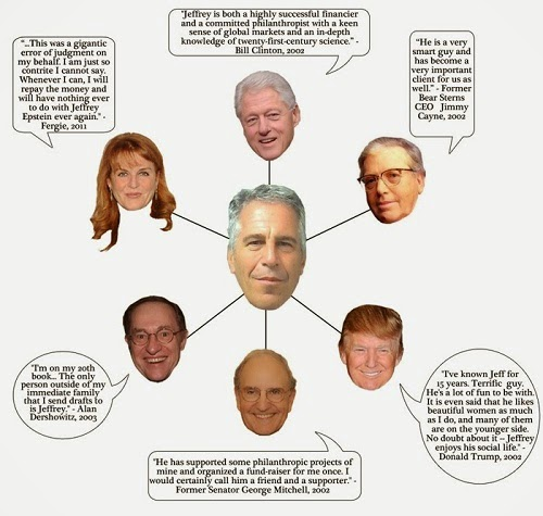 Image result for BillJeffrey Epstein and harvey weinstein